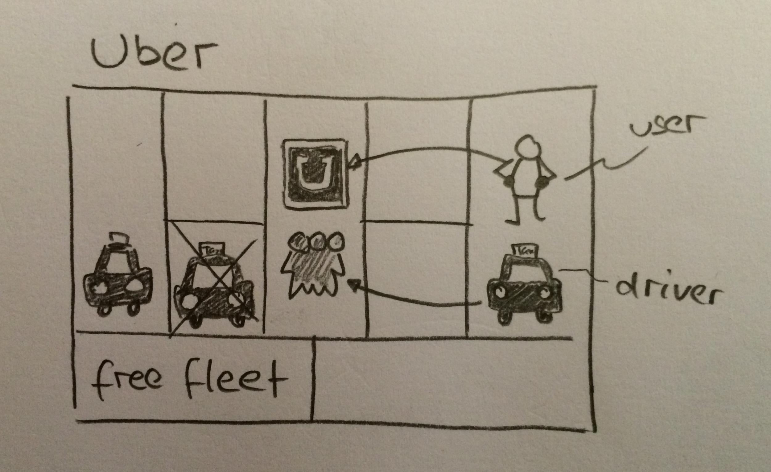Uber-business-model.png