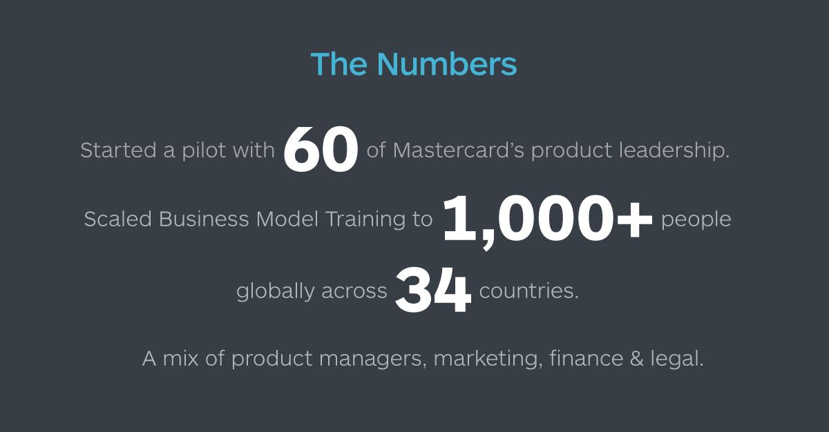 Mastercard_Strategyzer_3