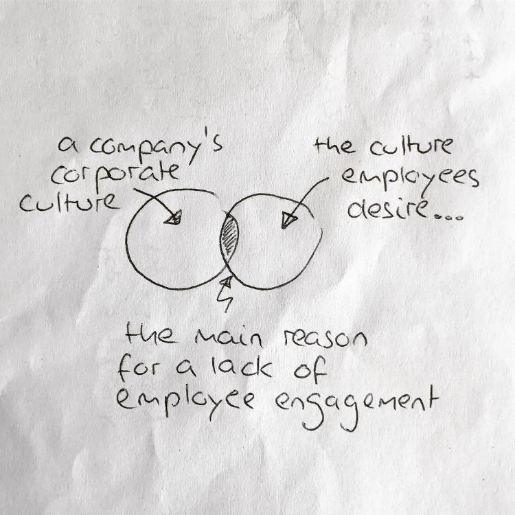 Corporate_Culture_Alex_Osterwalder