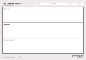 Strategyzer_Culture_Map