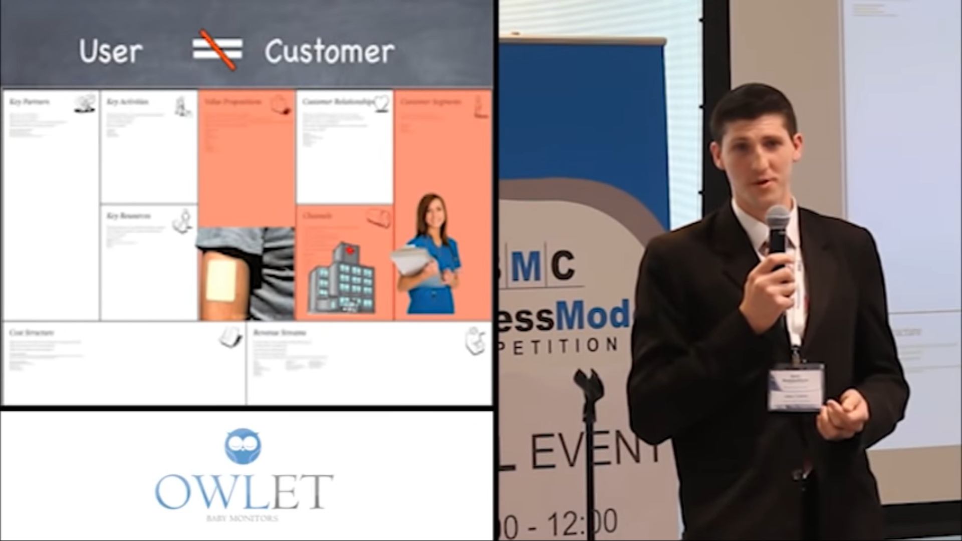 Co-founder Jake Colvin using the business model canvas with images and color coding to share complex learnings in a simple way. Here the learning is that your user is not your customer.