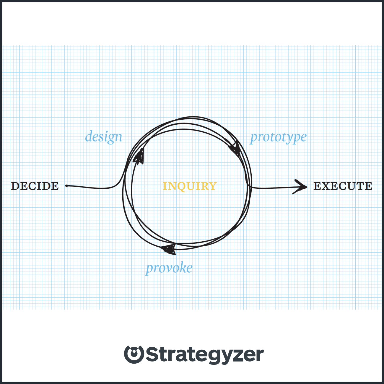 strategyzer-blog-book-visual-1.png