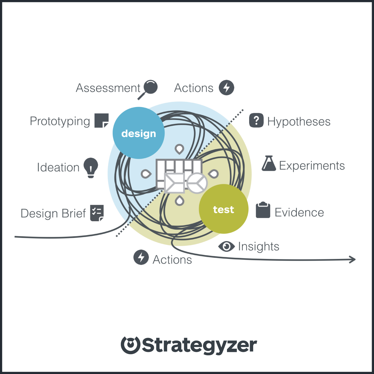 strategyzer-blog-book-visual-2.png