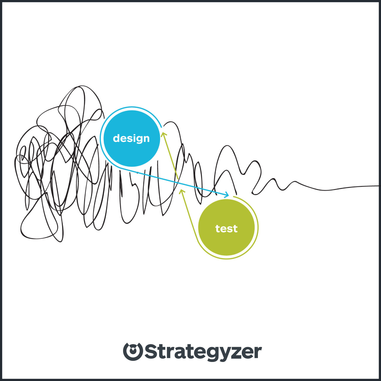 strategyzer-blog-book-visual-4.png