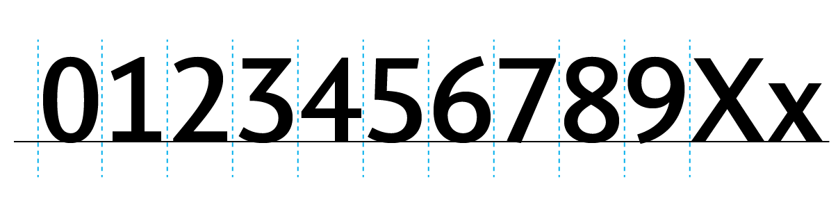 Tabular lining figures all have the same width. Typeface: Joanna Sans Medium.