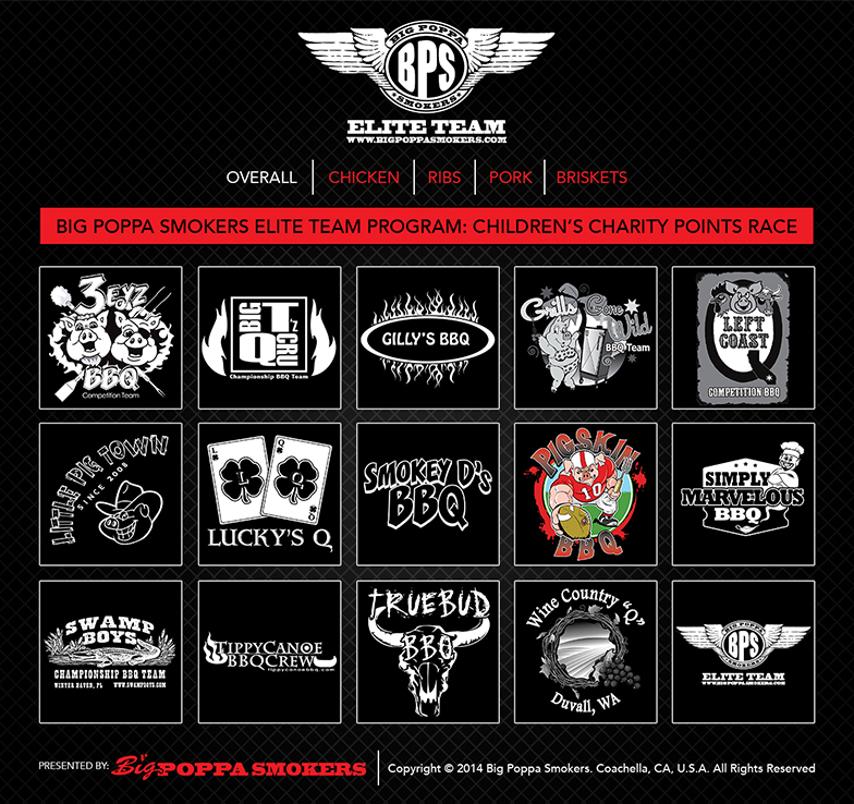 BPS Elite Team Website