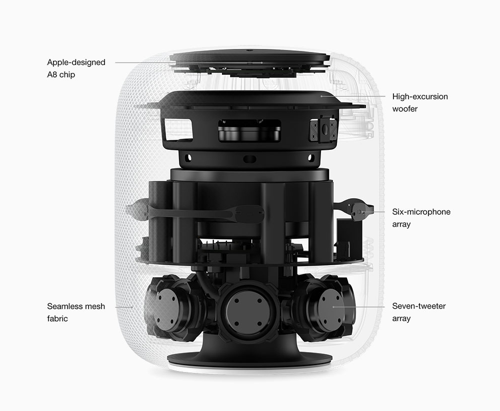 Carbon Computing / Apple Gear