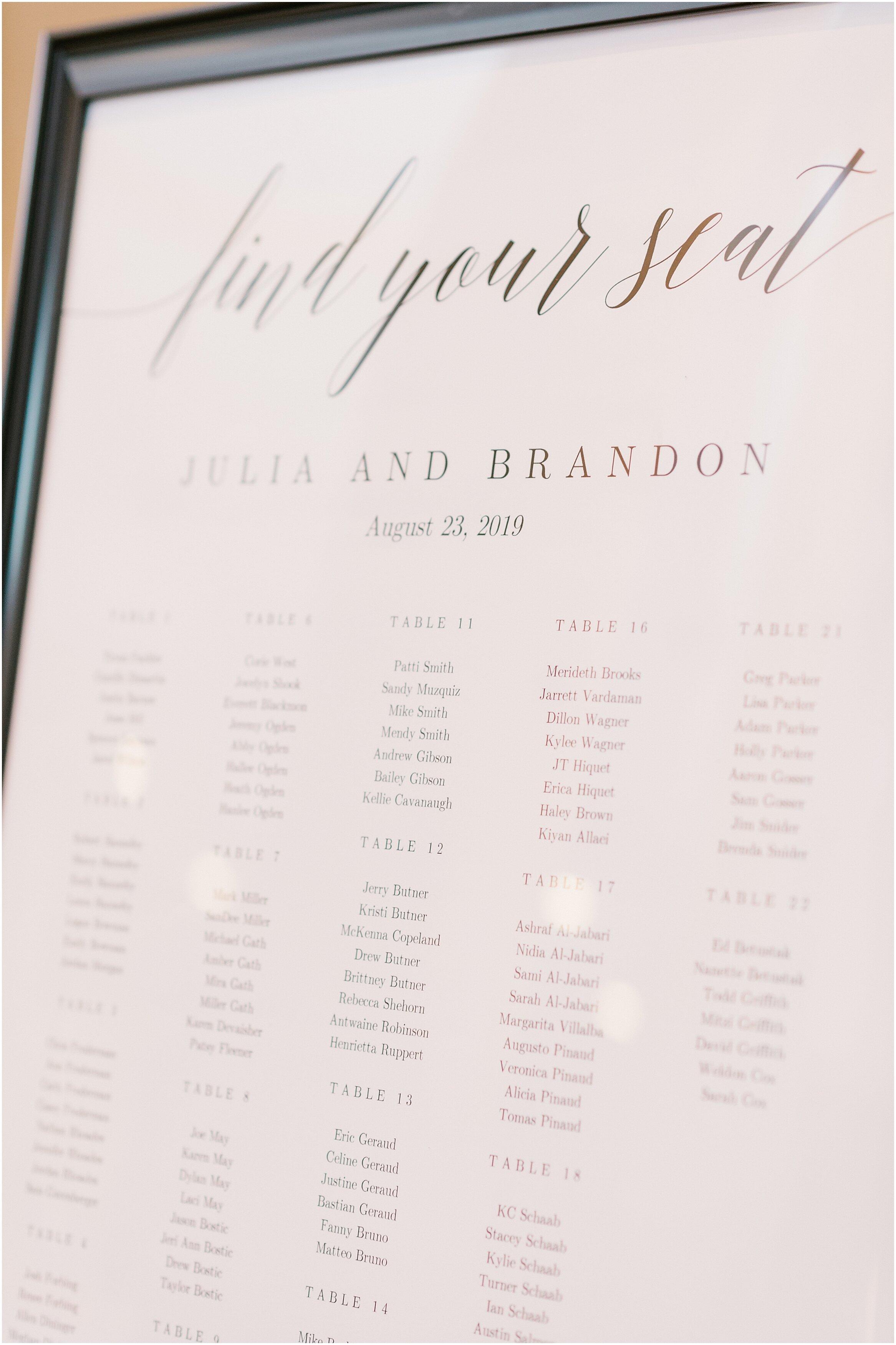 Rebecca Shehorn Photography Indianapolis Wedding Photographer Sycamore at Mallow Run_0772.jpg