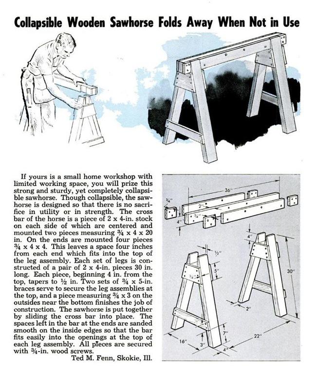 OG DIY writing from Popular Mechanics, ca. 1960.  Via Retro Ramblings.