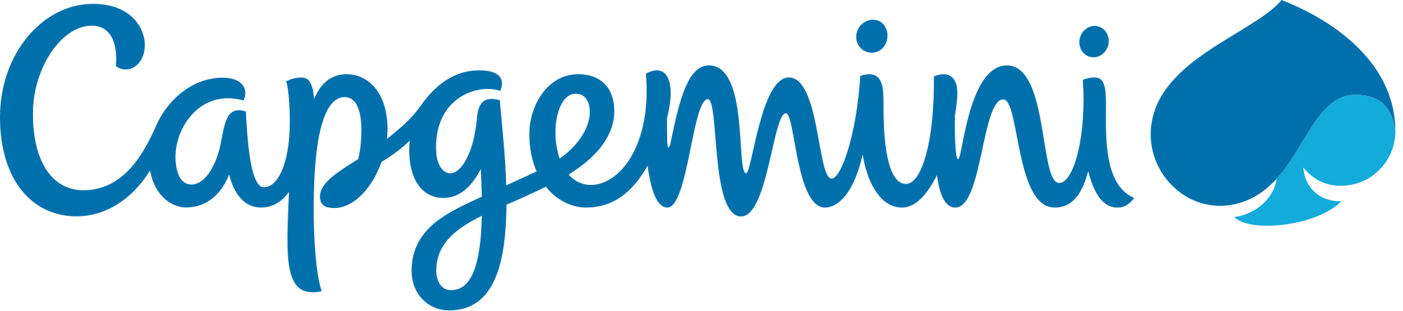 2000px-Capgemini-Logo.png