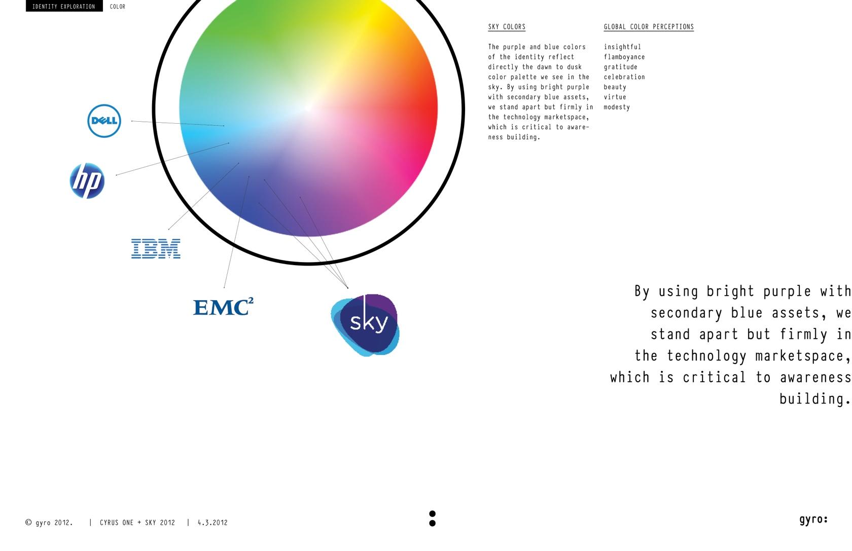 gyro_identity_process3-1.jpg