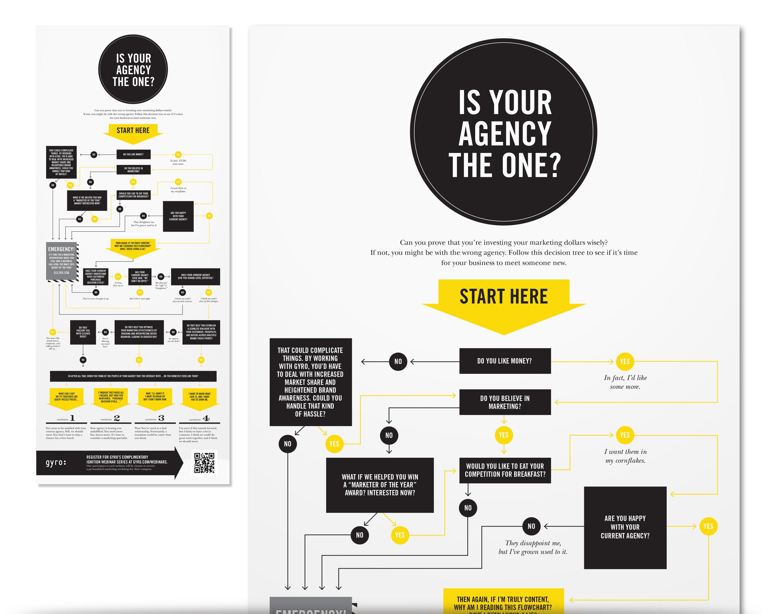 New Business Campaign - Art Direction, UI Design