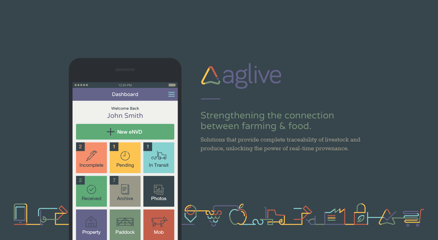 Aglive business website