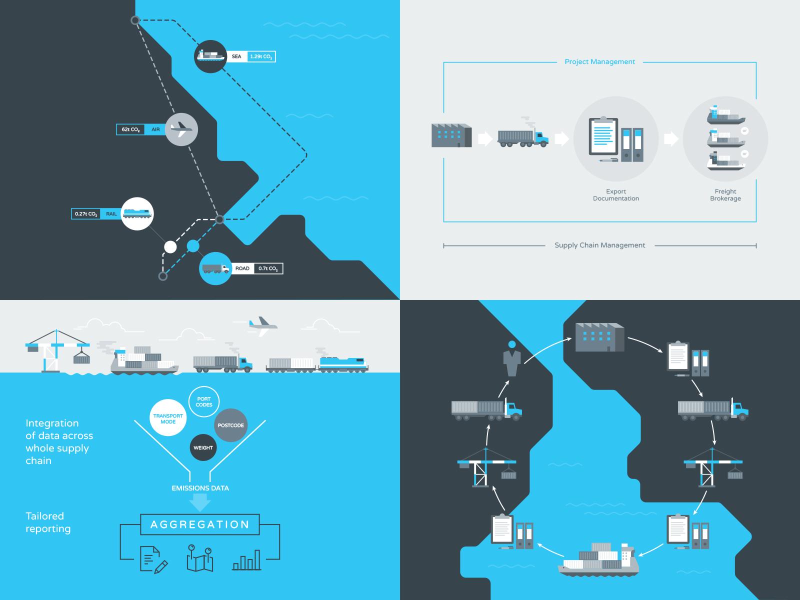 Cloud Global infographics.png