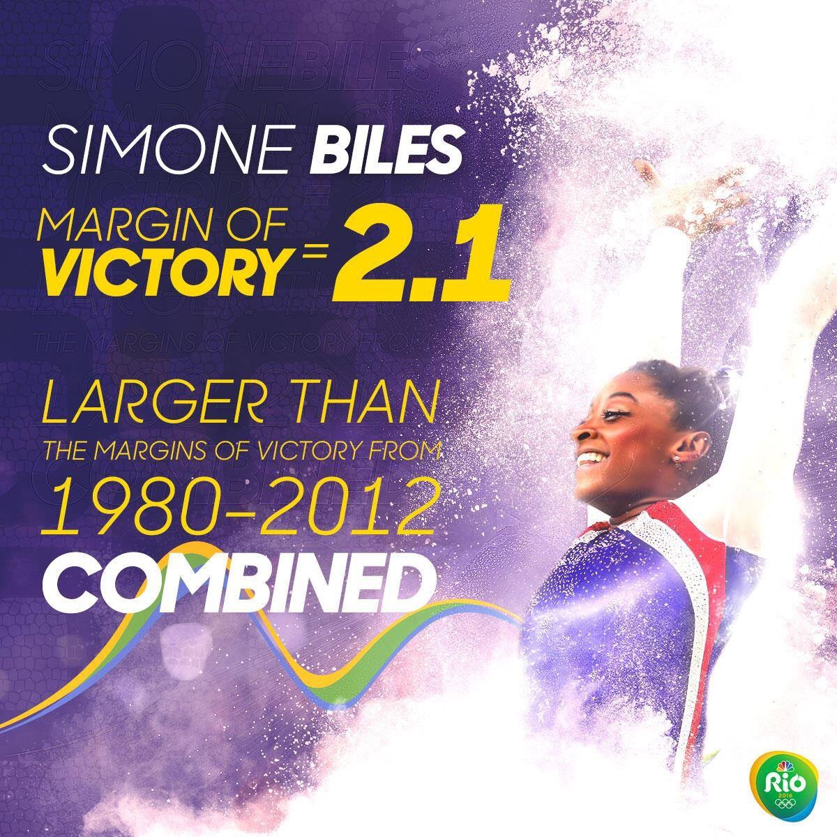 Simone Biles - olympic all around champion