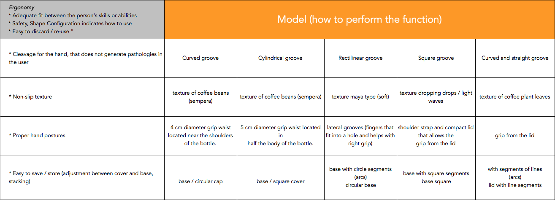 UX_Designer_Morphologic Analysis_industrial_Designer_lorebui_2.png