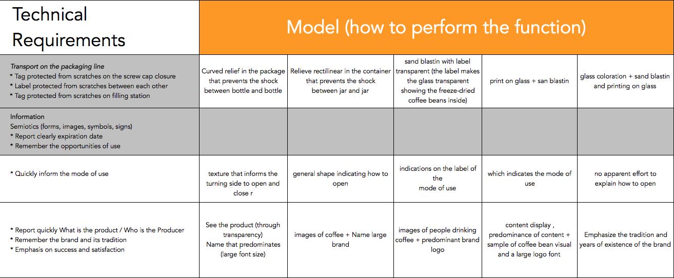UX_Designer_Morphologic Analysis_industrial_Designer_lorebui_3.png