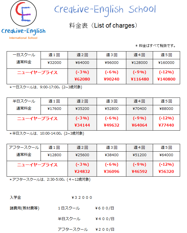 Campaign Pricing Summer 2014