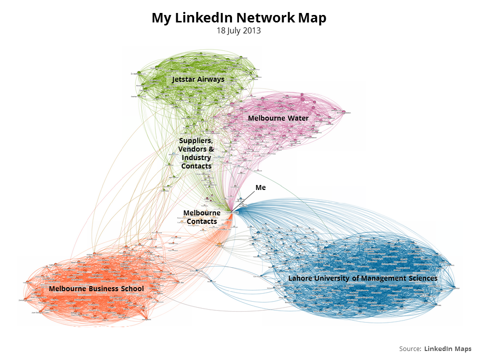 Mapping My Social Networks: Facebook, LinkedIn — Insanity Works on would map, co map, tv map, personal systems map, heart map, no map, ai map, get map, india map, nz map, first map, can map, bing map, gw map, future earth changes map, oh map, wo map, art that is a map, find map, it's map,