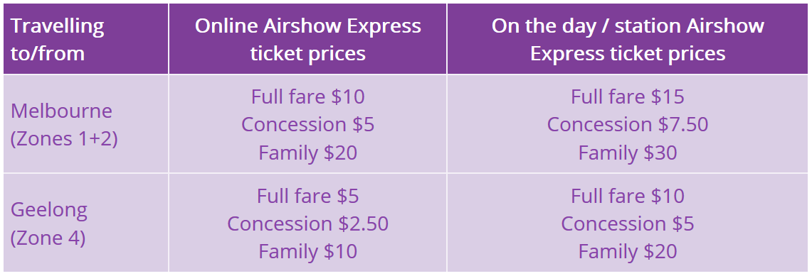 Screenshot of V/Line ticket prices for the 2019 Airshow. ( Source )
