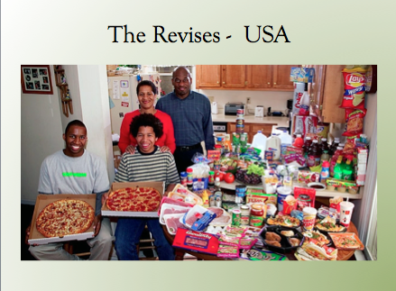 The Revis Family of 4 spends $342.00 per week ( US Currency)