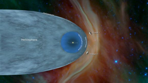 PIA22835-VoyagerProgramHeliosphere-Chart-20181210-580x327.jpg