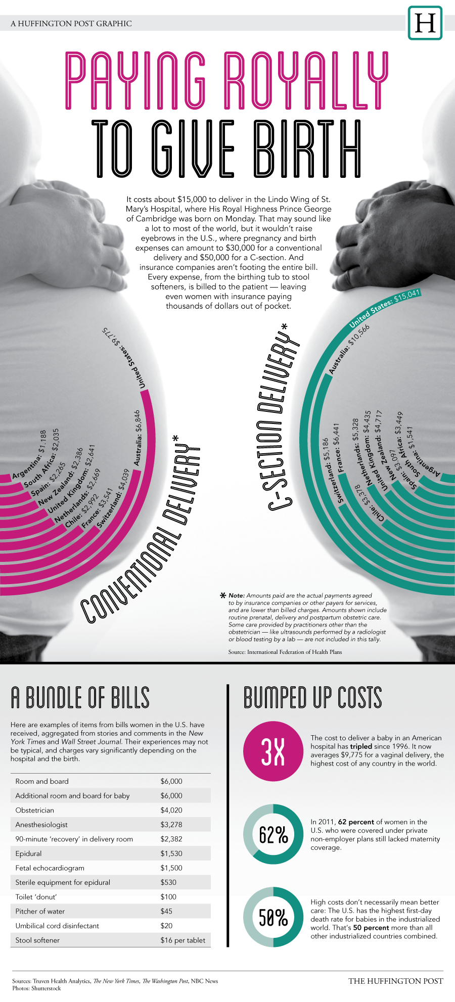 2013_07_ChildBirthCosts_0 copy.png
