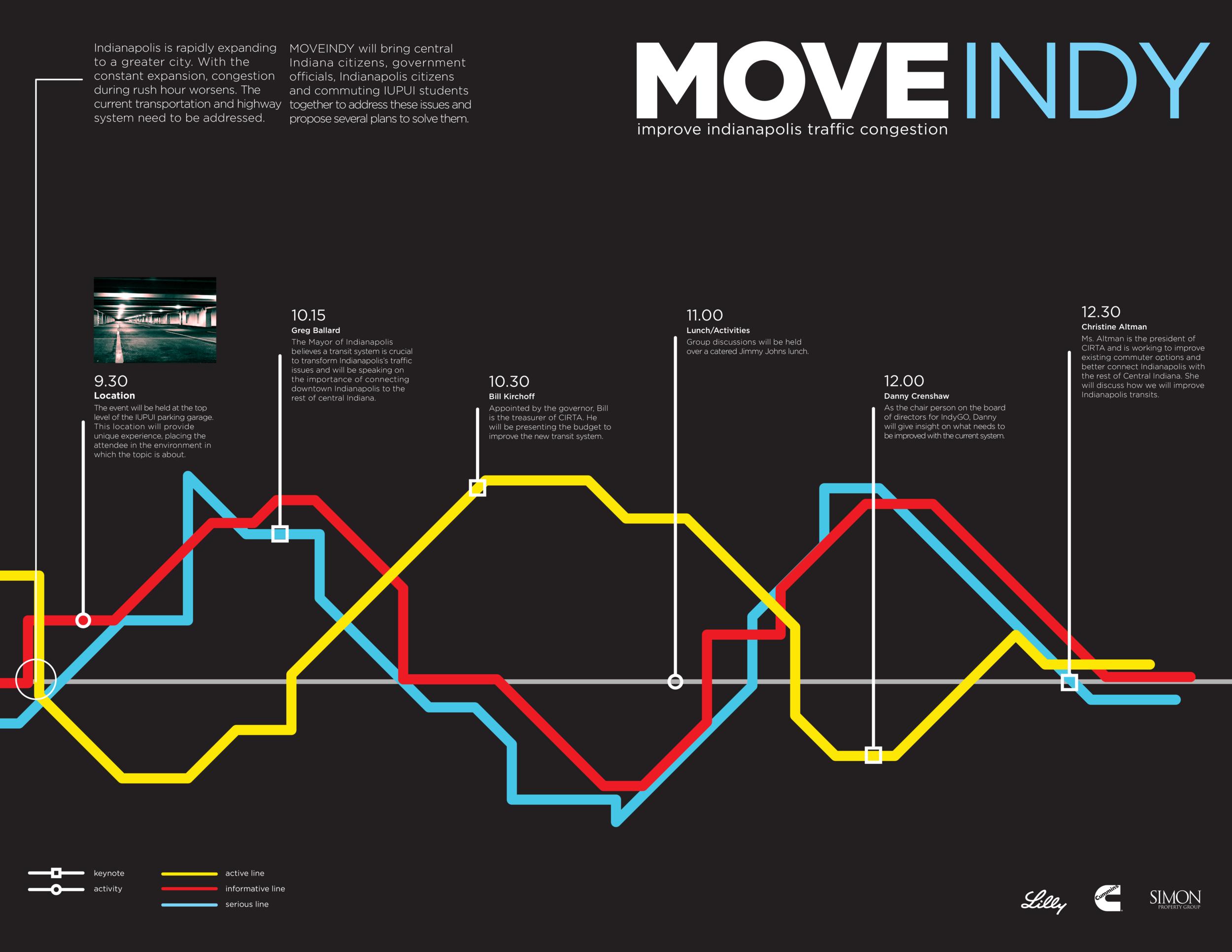 Symposium concept infographic