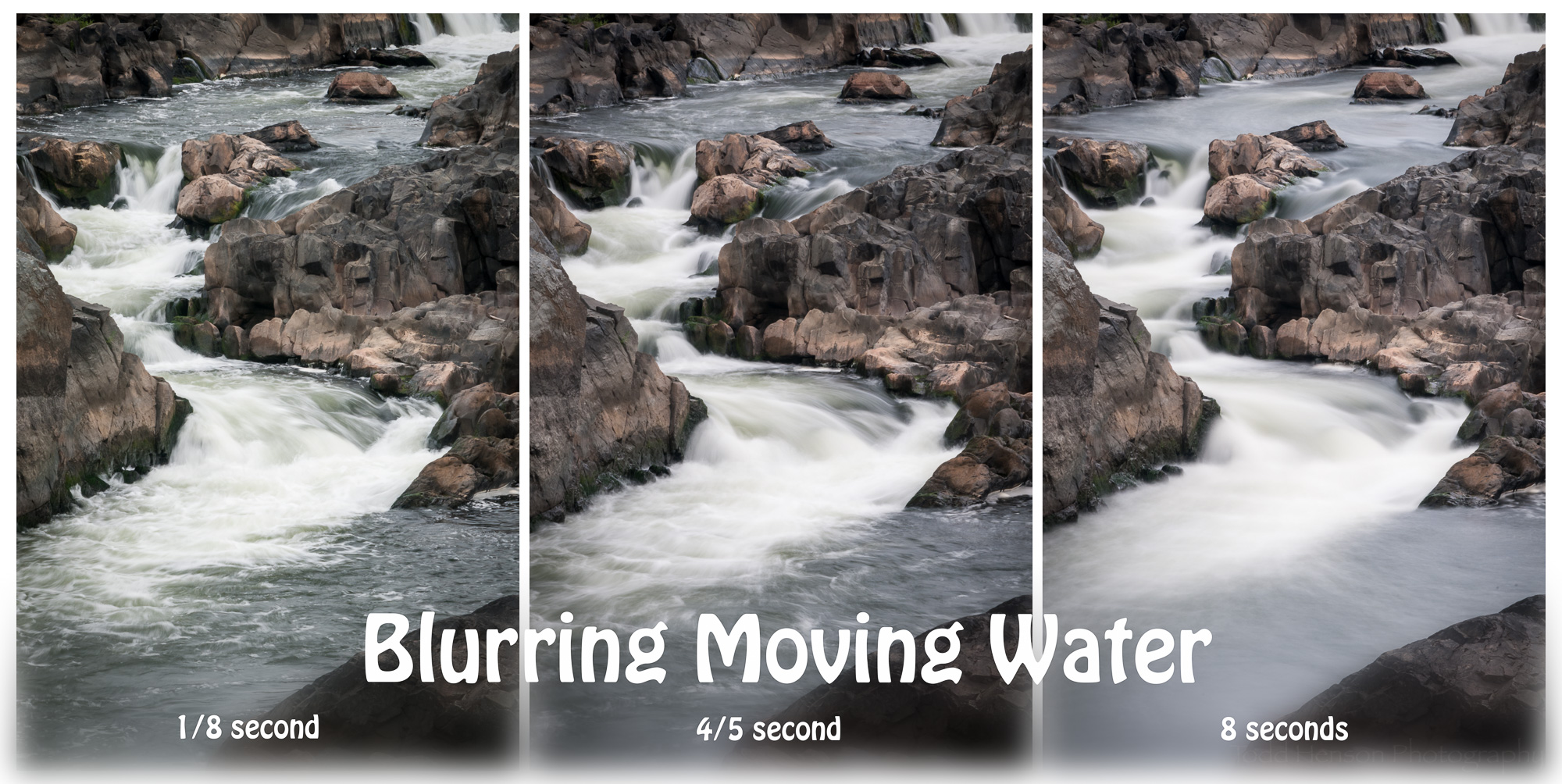 Blurring Moving Water