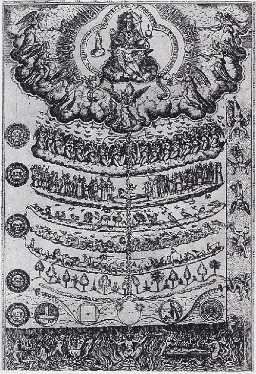 1579 drawing of the Great Chain of Being from  Didacus Valades ,  Rhetorica Christiana