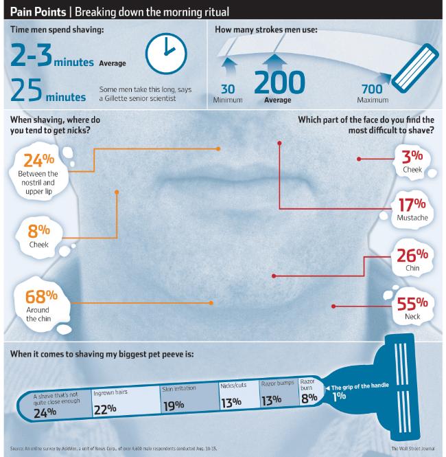 Shaving Survey.jpg
