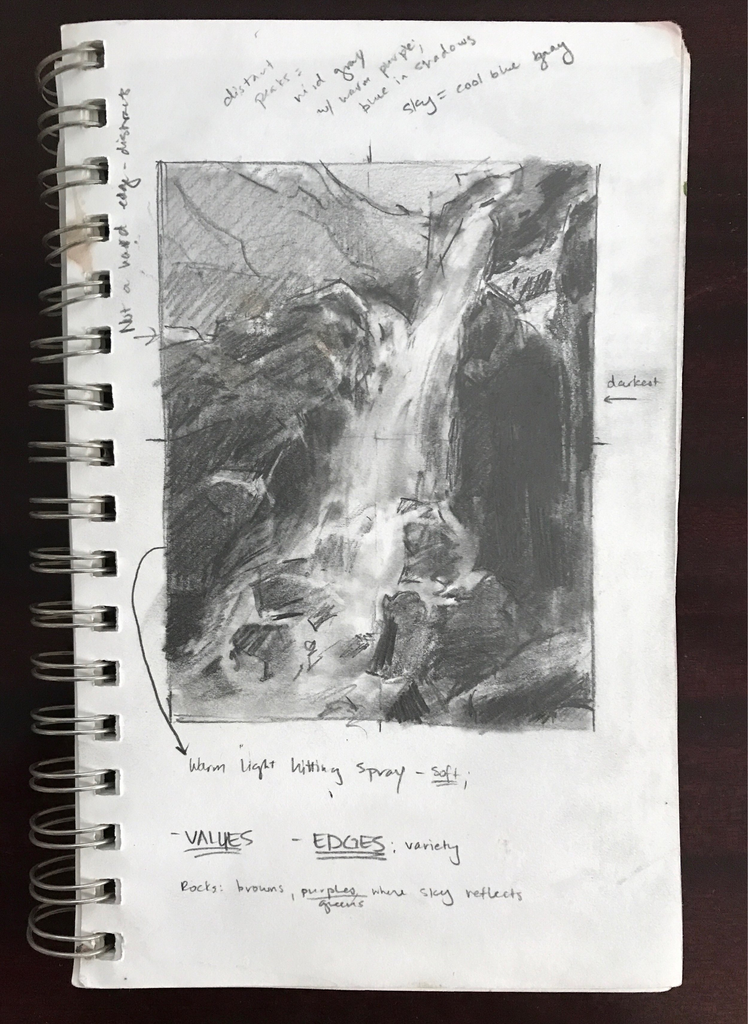 My sketch and notes for the painting