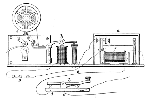 morse-telegraph-3.jpg