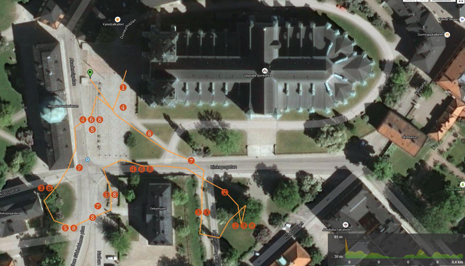 Der Testparcours: 1 neutrale Oberfläche / eben; 2 Gras; 3 Kies; 4 Kopfsteinpflaster neuzeitlich; 5 Kopfsteinpflaster mittelalterlich; 6 Trottoir; 7 Bordstein; 8 bergauf / bergab / schräg.