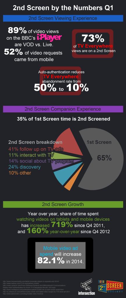 2ndScreenNum_q1-2014_v03-433x1024.png