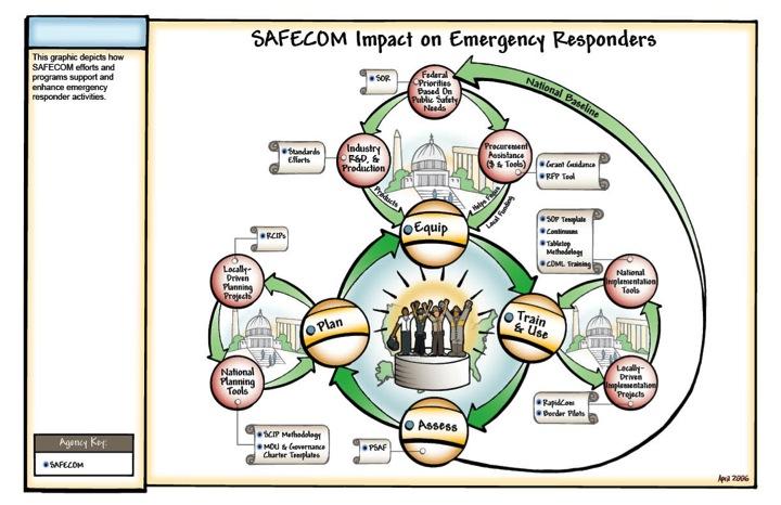 Safecom 4.jpg