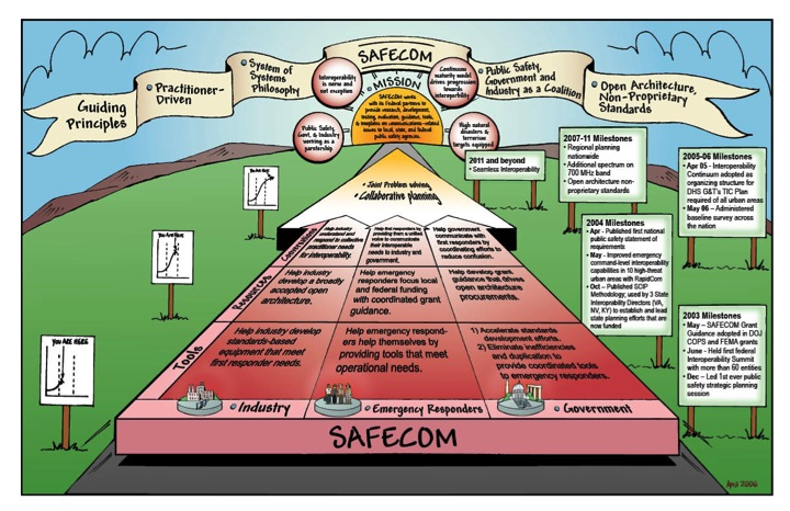 Safecom 9.jpg