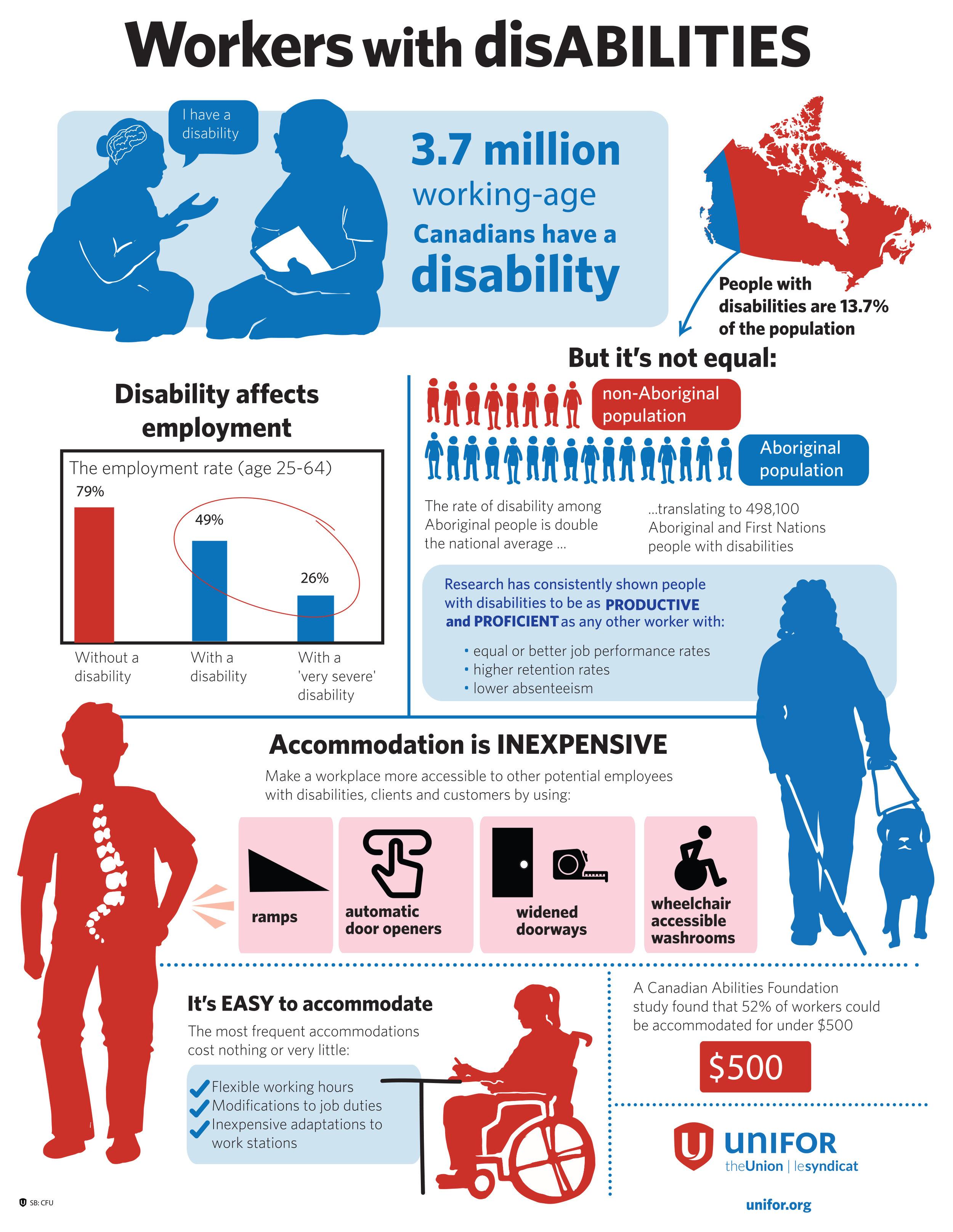 Sam Bradd - Infographic samples - full page.jpg