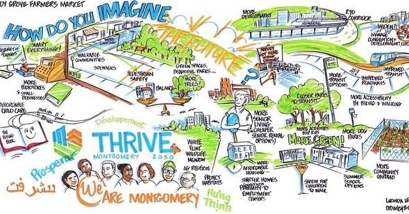 This was such a fun project, @min tgomeryplanning! Thank you to our talented graphic recording artists Lucinda Levine and @renattafall4art!  Repost @montgomeryplanning: How do you image the future? Over the past 5 days residents have given us their thoughts and our talented graphic recording artist visualized them. See what the end results were! #Thrive2050  #graphicrecording #scribing #crowleyandco