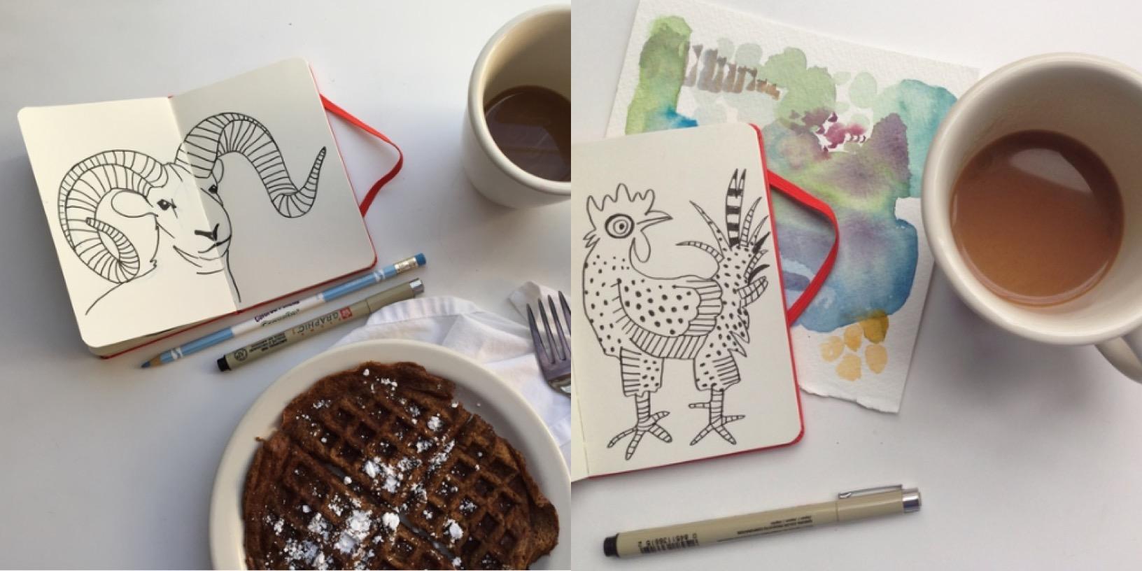 2014 year of creative habits