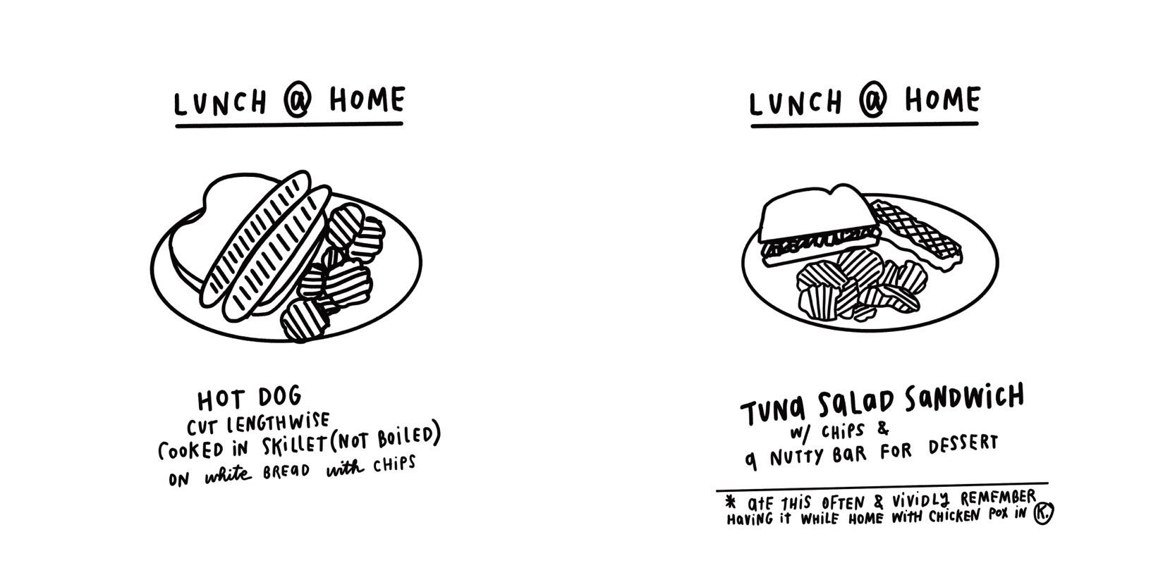 crystal moody | food drawings
