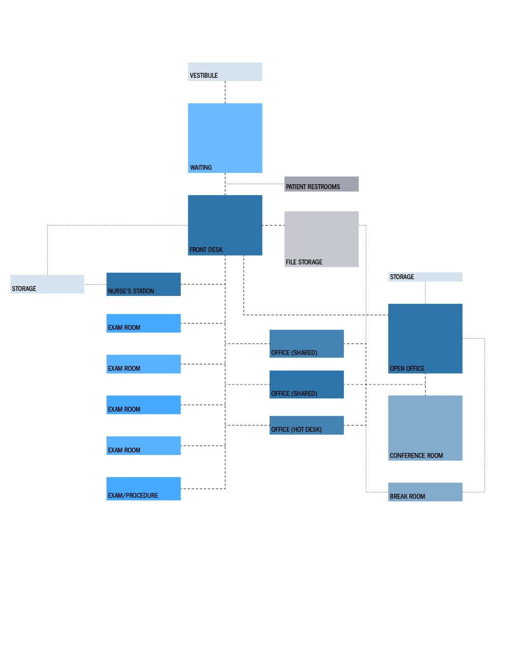 BubbleDiagram1.jpg