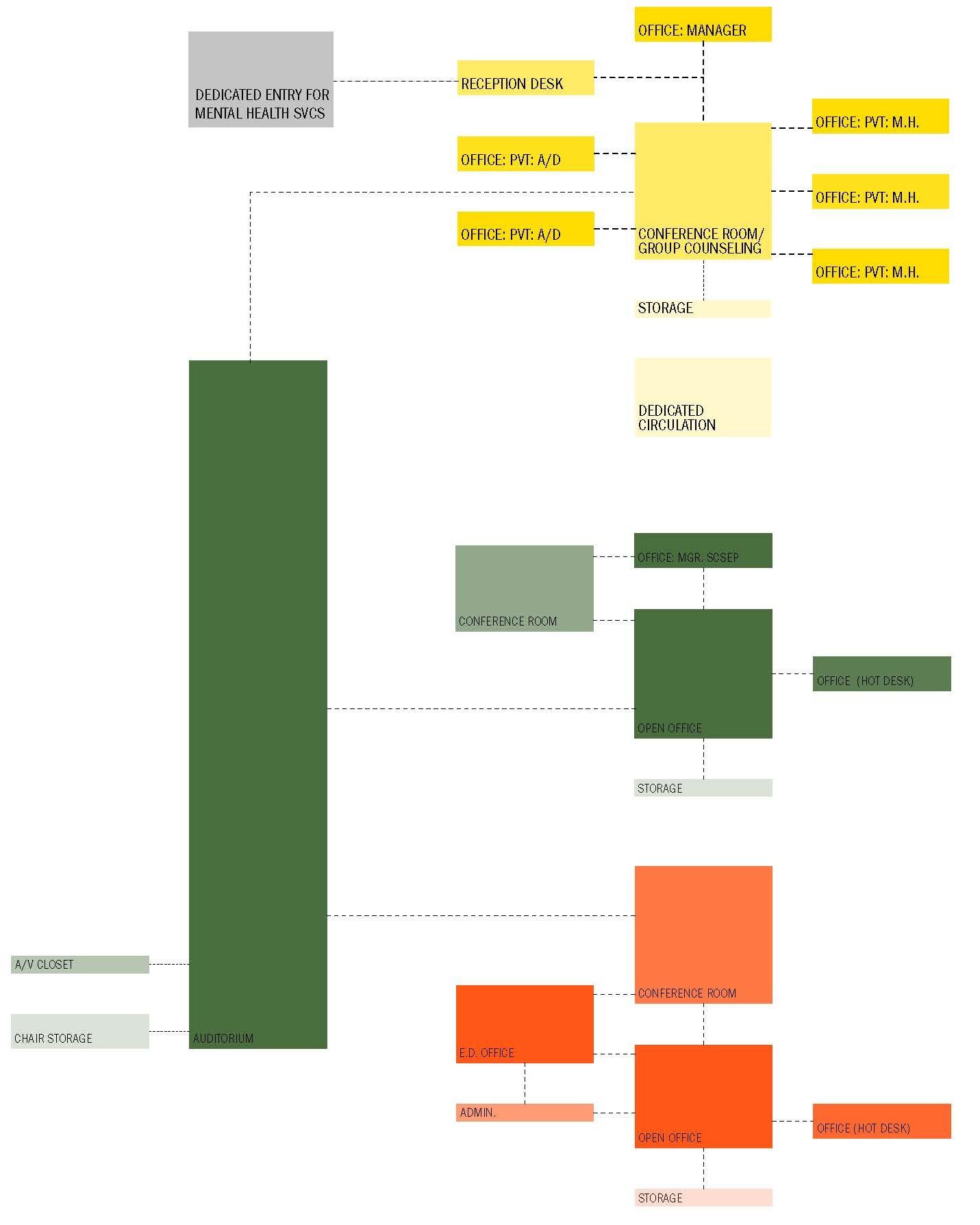 BubbleDiagram2.jpg