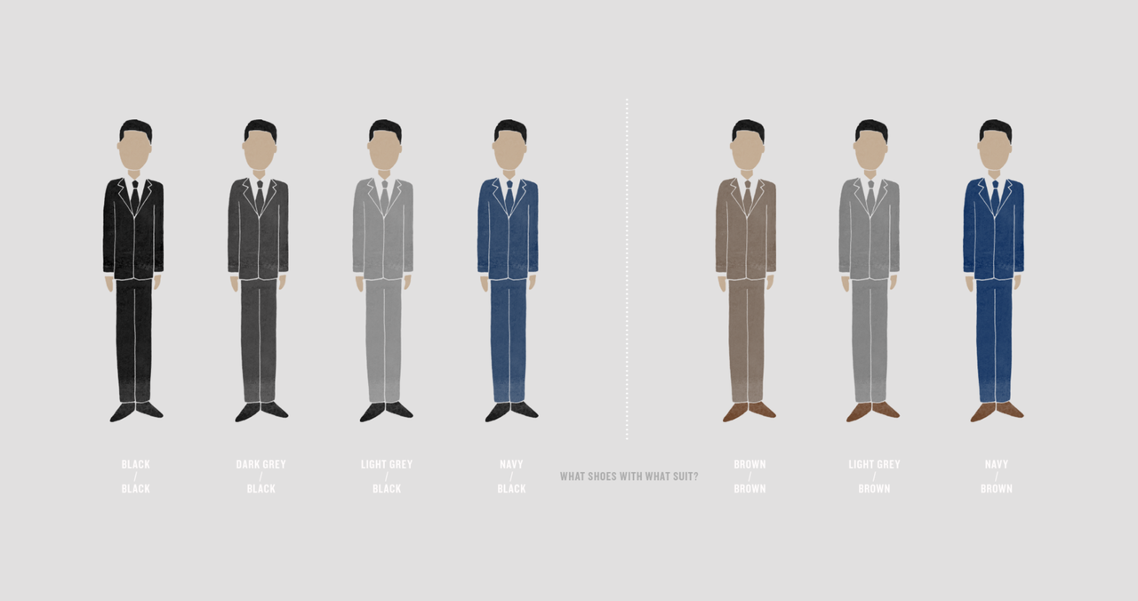 Wedding Videographer Hawaii : Guide to matching shoes with Suit