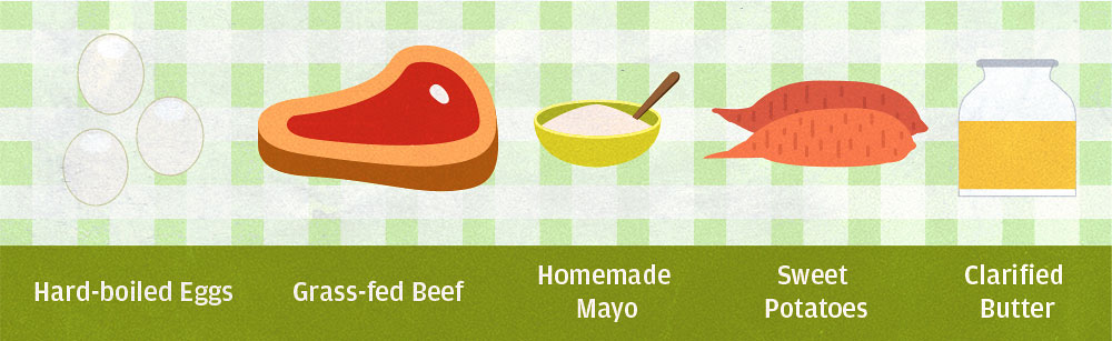 All of these awesome nutrient dense foods are a part of a standard Paleo diet