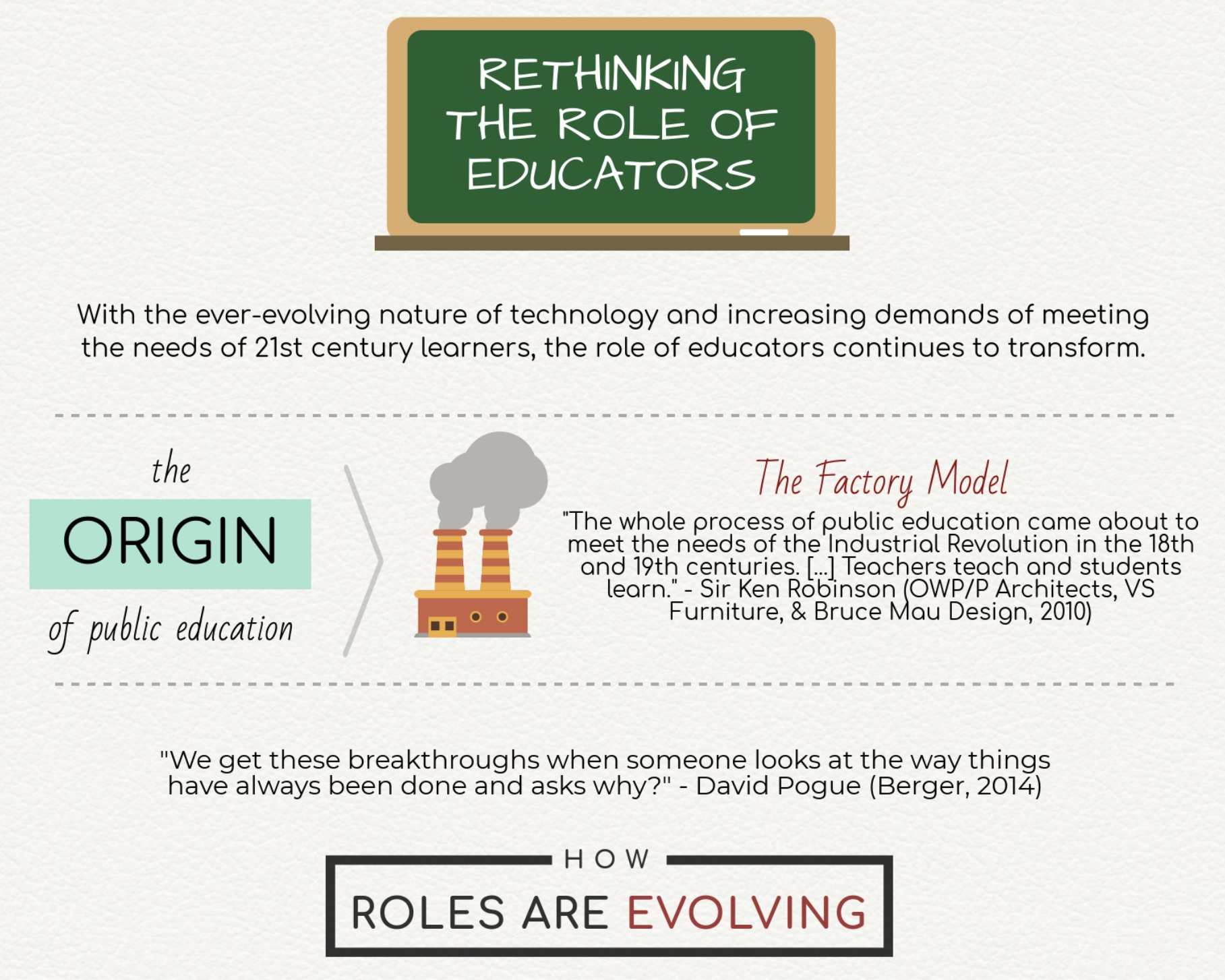 Infographic: Rethinking the Role of Educators - I created this infographic to help visualize the transformation of the role of educators from the 18th century to present day. It showcases educators evolving from instructors to facilitators in a student-led environment, encompassing a wealth of characteristics that are crucial for student learning. This work exemplifies my ability to articulate complex information into pieces of digestible, visual data.