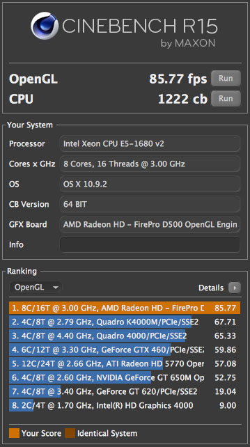 Rankings of our new GPU.