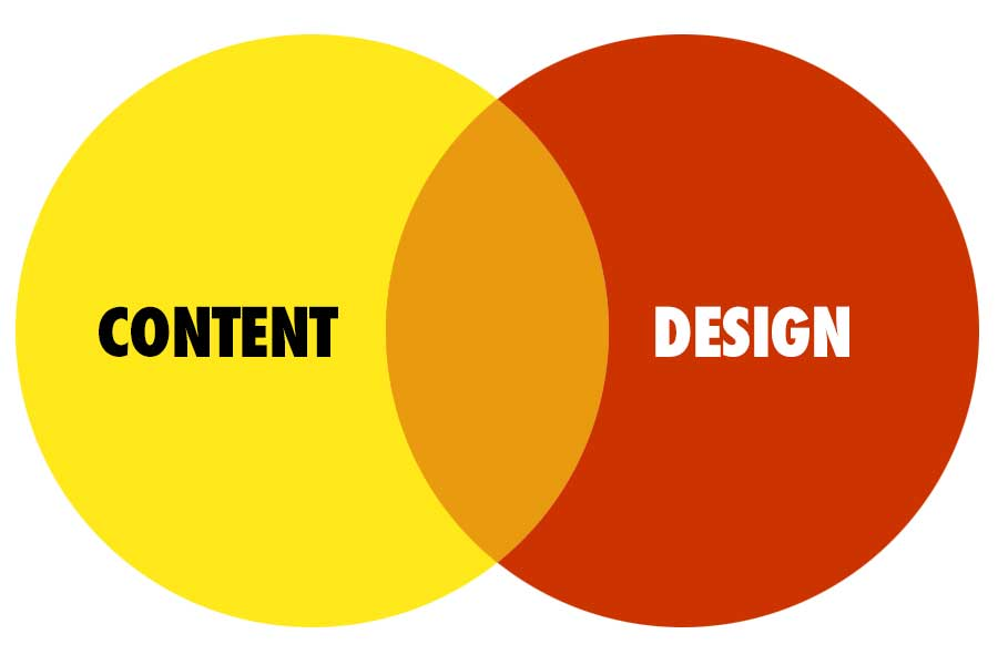 Context   How Design & Content work together to produce your end product.
