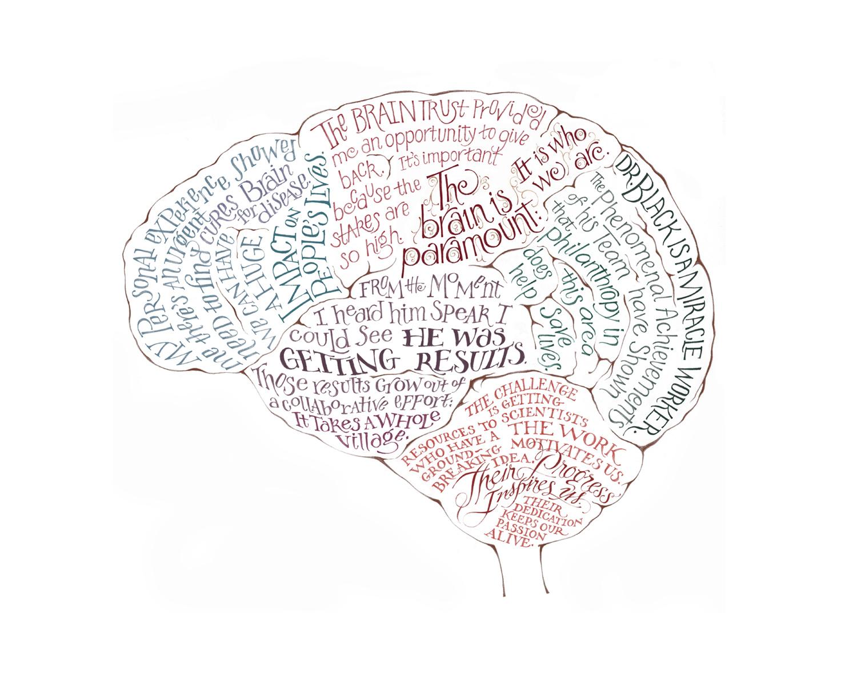 Conceptual  Brain Trust illustration for Cider Sinai magazine.  View   conceptual illustration .