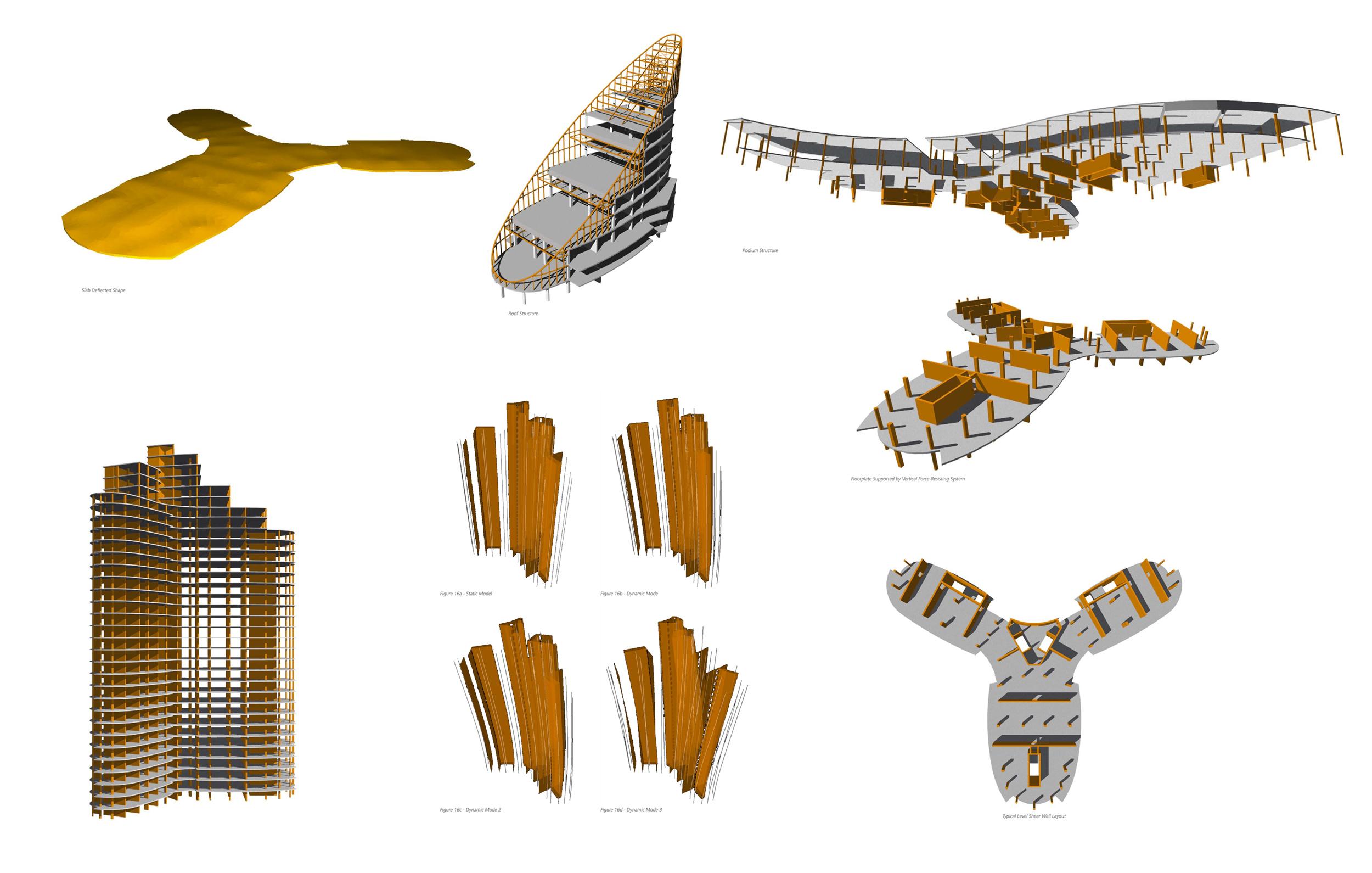 WKK LImassol Landmark Structures.jpg